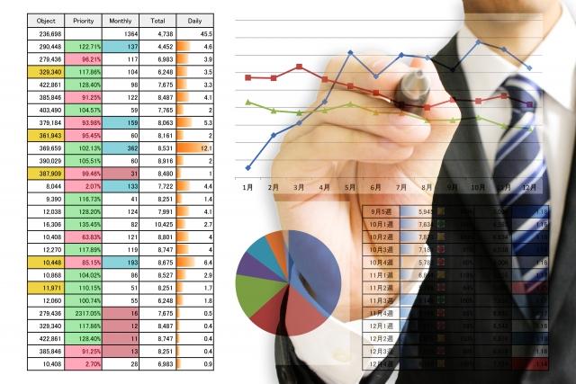 目的リターンの算出とリスク許容度の把握