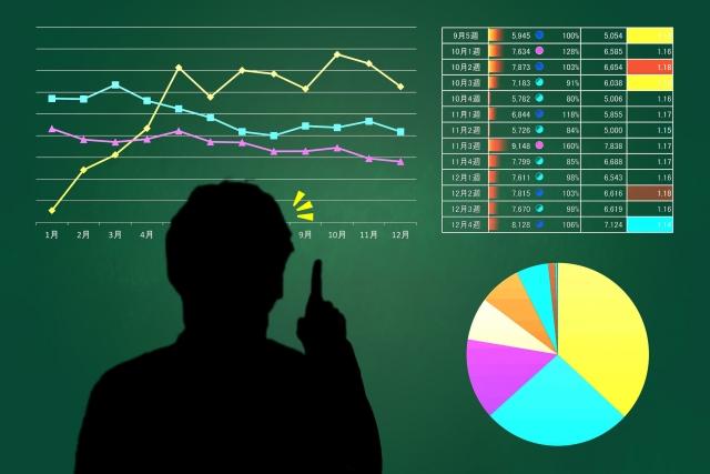 借金して資産形成を加速する人、運用して資産形成を減速させる人!?