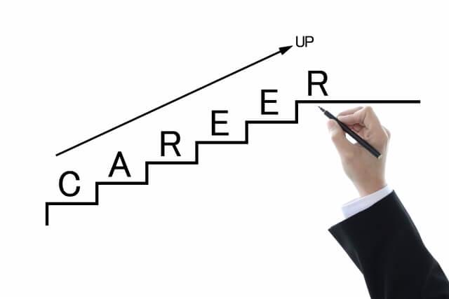 3度の起業経験と多くの失敗から学んだこと