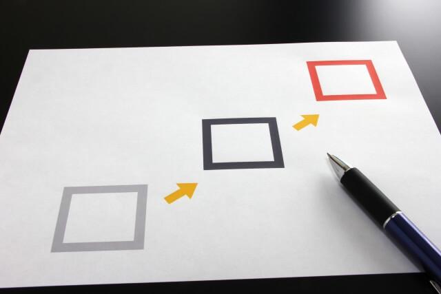 秀逸な変化のプロセスをデザインしよう。
